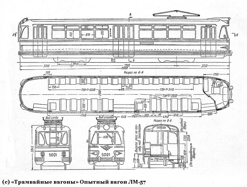 чертеж вагона